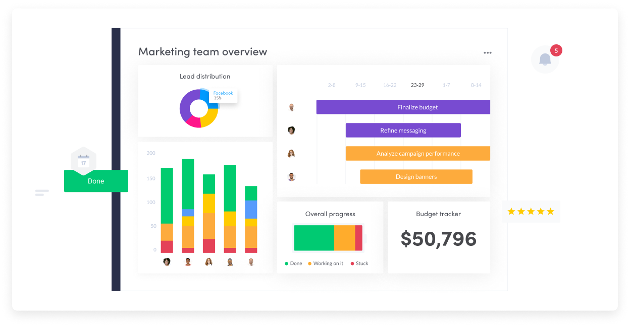 marketing team overview different views on monday.com