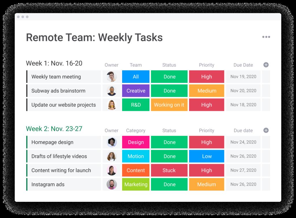 remote teams tasks template