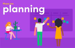 gestão de projetos: Fase-de-planejamento