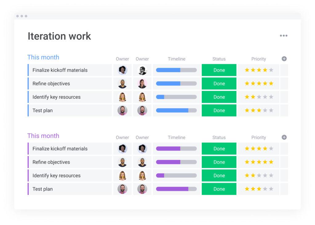monday.com board iteration work monday.com pricing plan