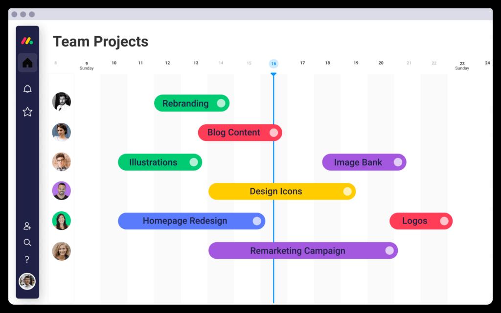 Screenshot of the monday Gantt chart template