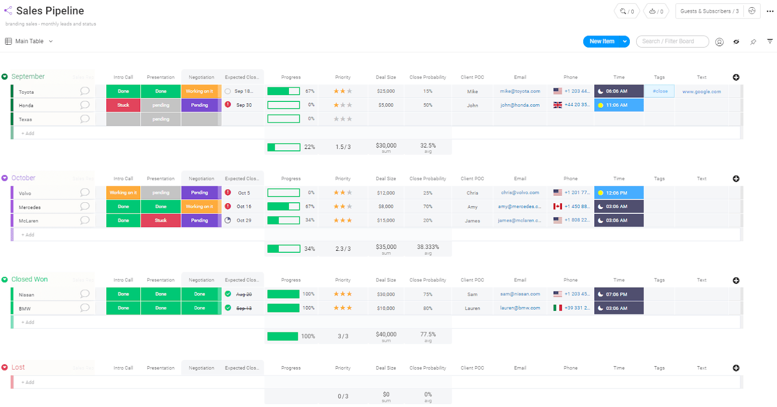 Dynamic sales pipeline on monday.com