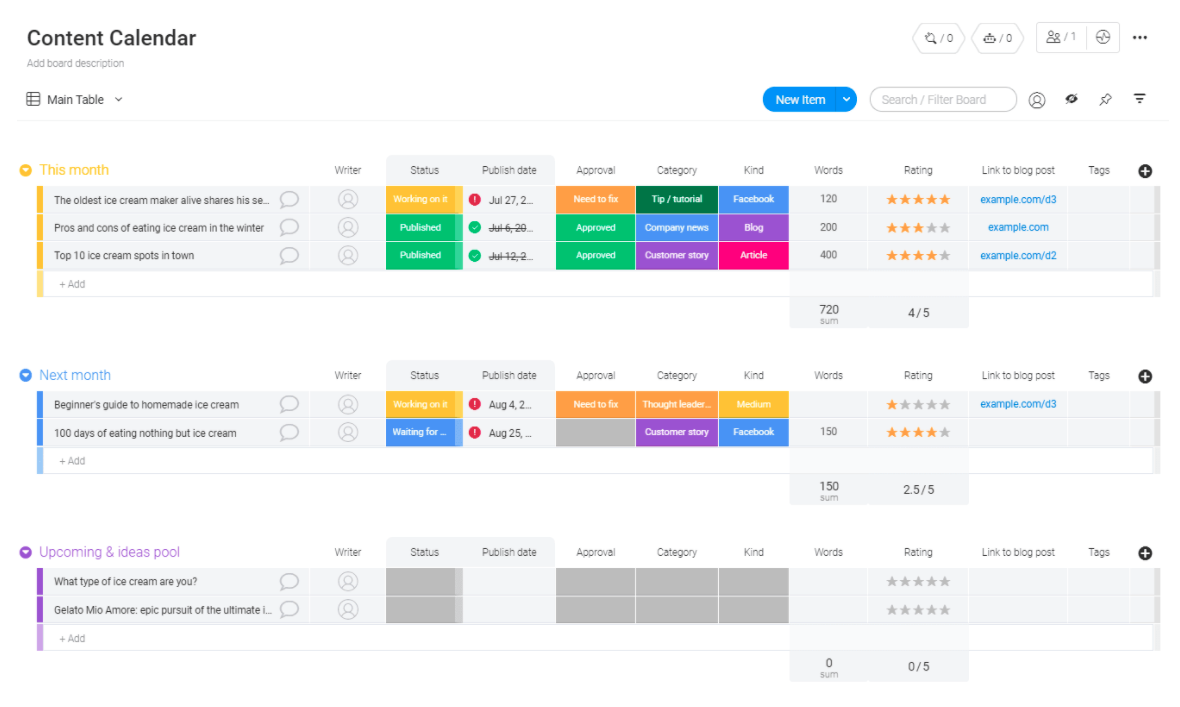 marketing strategy content calendar template