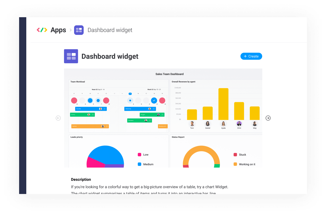 what is a dashboard in monday.com