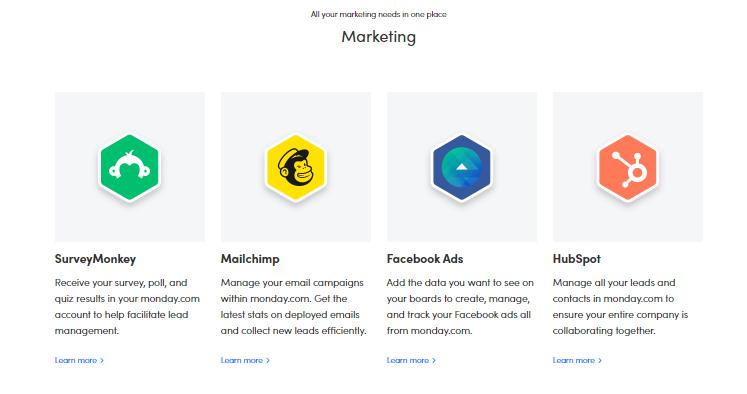 monday.com integration examples