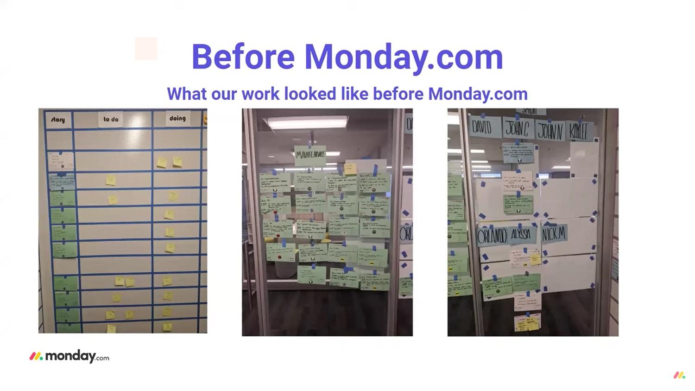 Pre-monday.com Agile workflow