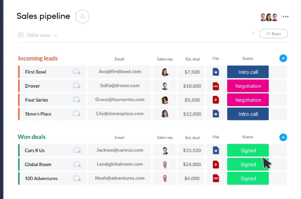 monday.com's pipeline management features in action