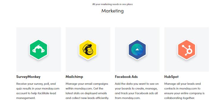 monday.com integrations