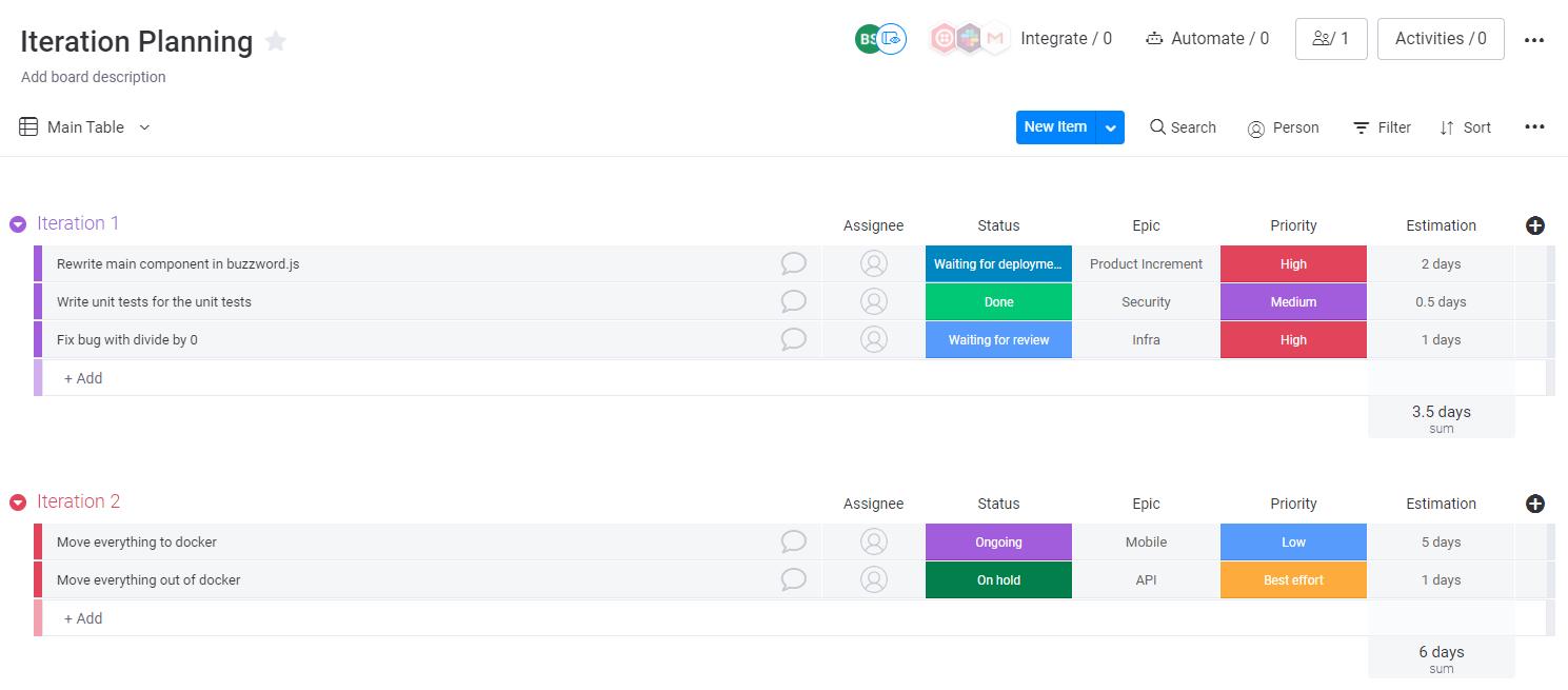 monday.com iteration planning