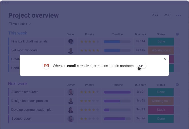 Gmail tool integration on monday.com