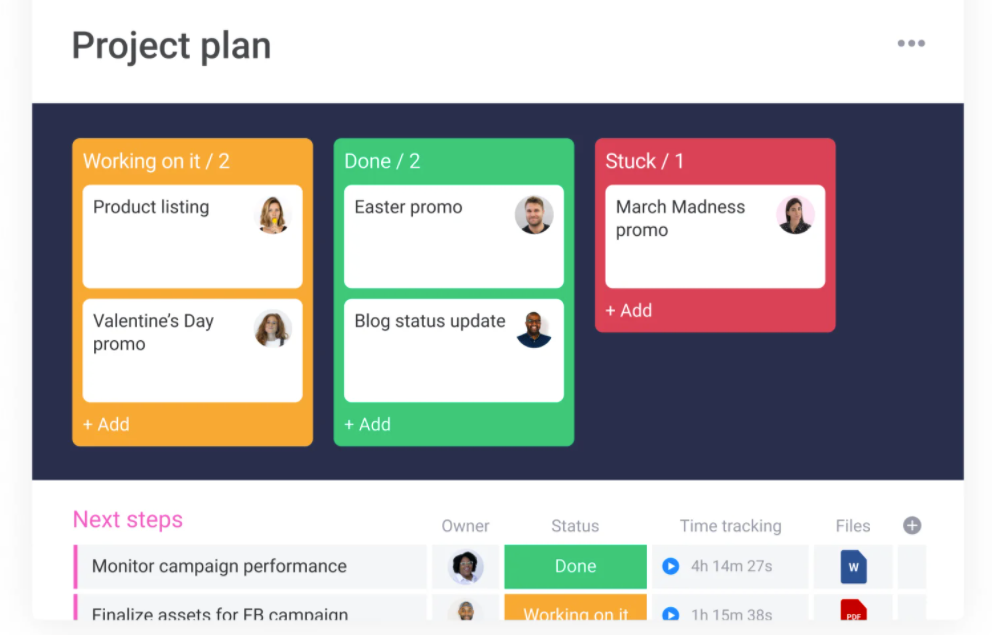 screenshot of a Kanban board in monday.com showing 'working on it', 'done', and 'stuck' columns