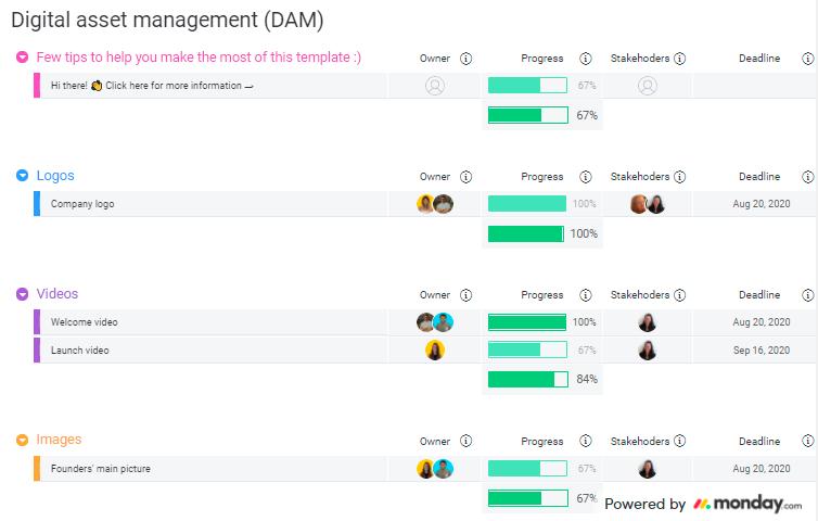 digital asset management board in monday.com