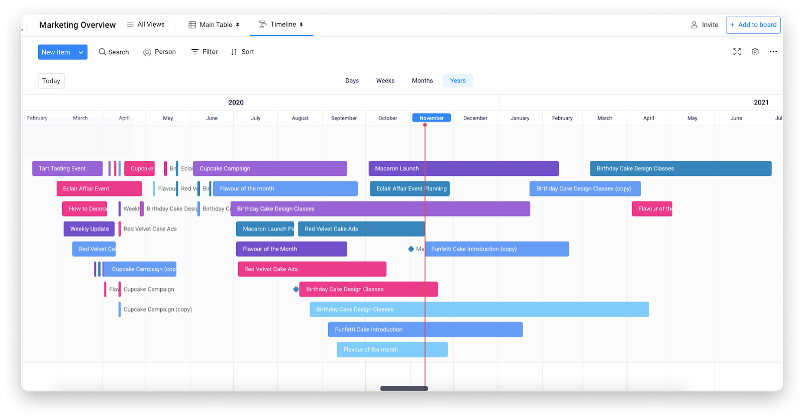 The timeline view provides full visibility to all your tasks in one simple view.