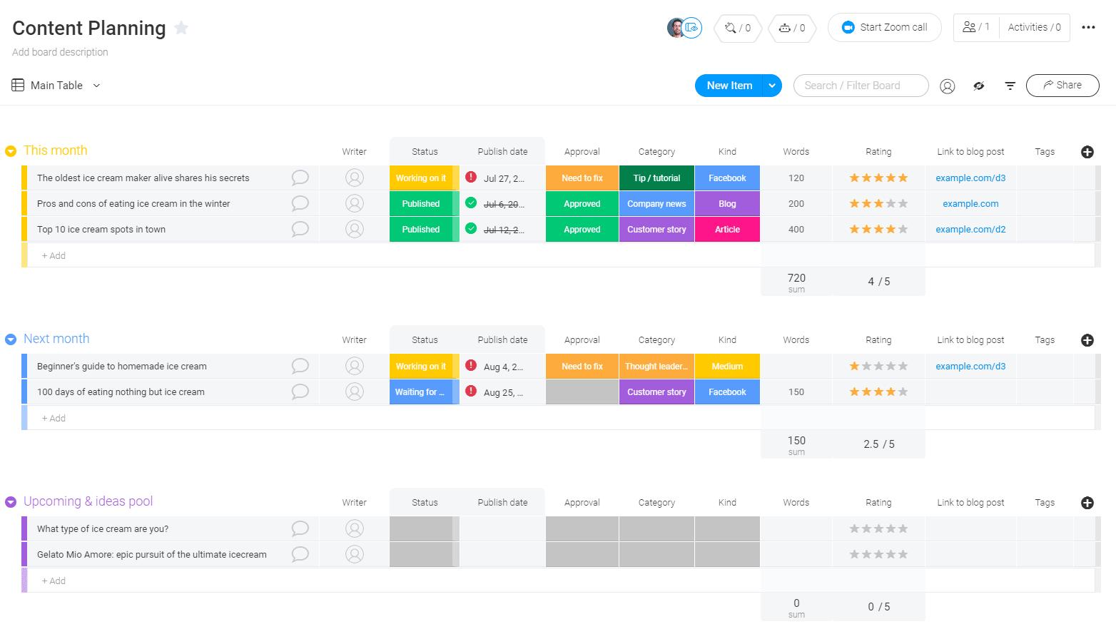 monday.com content planning template