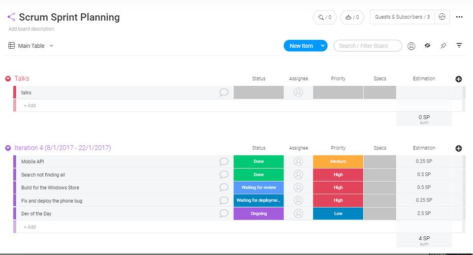 monday.com scrum planning template