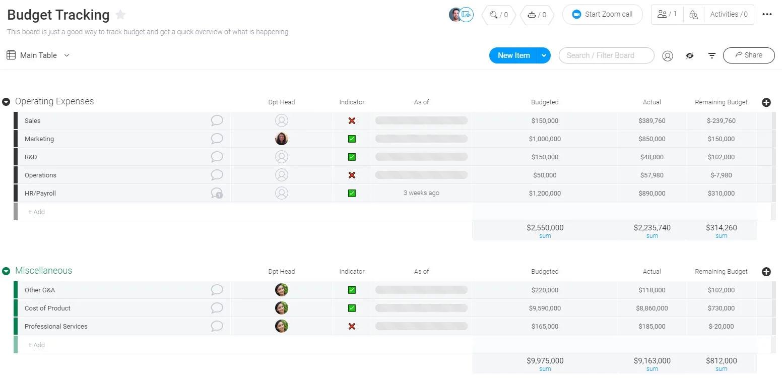 project management plan budget tracker