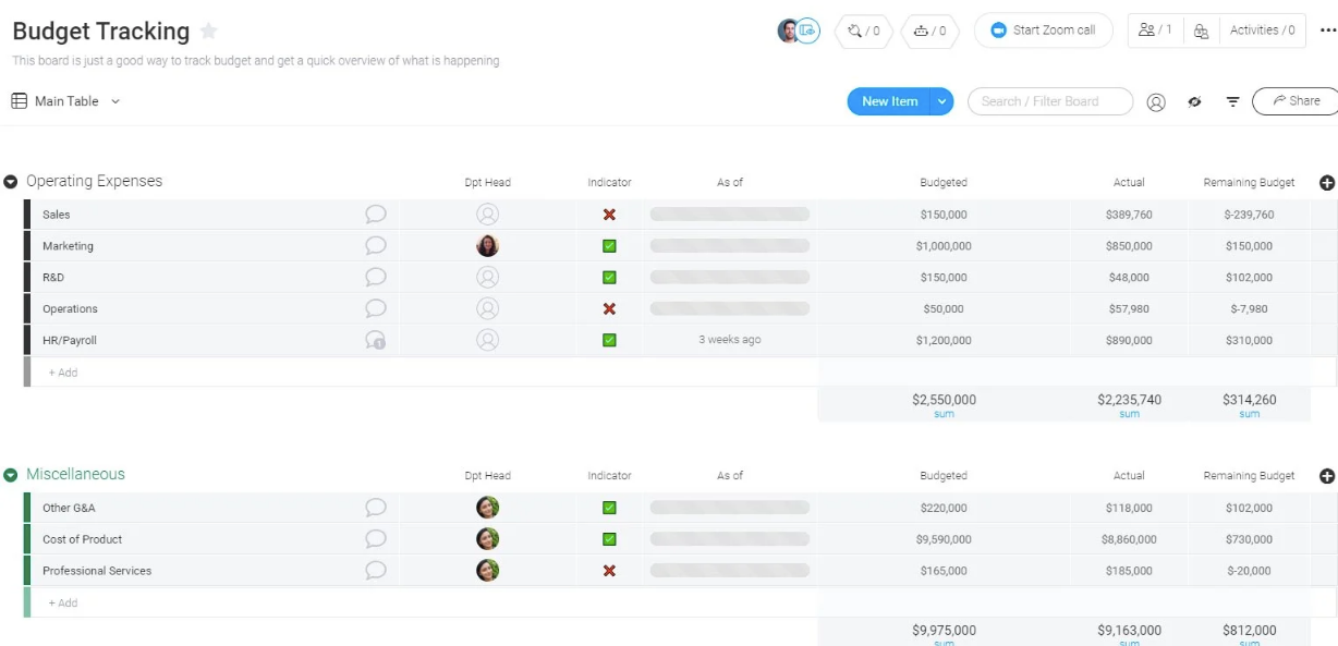 Track your budget from anywhere with monday.com