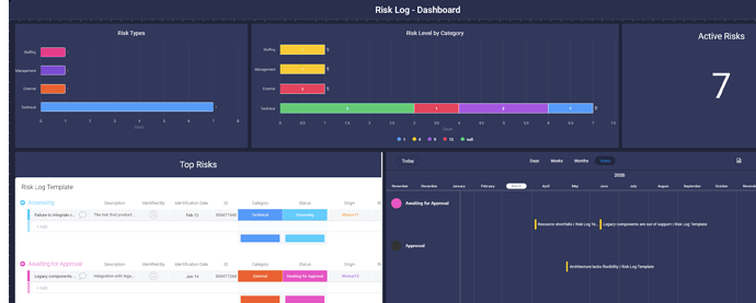 Make data-driven decisions with monday.com dashboards