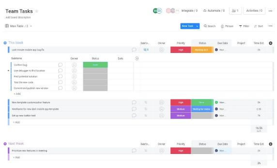 Remote team workflow management on monday.com