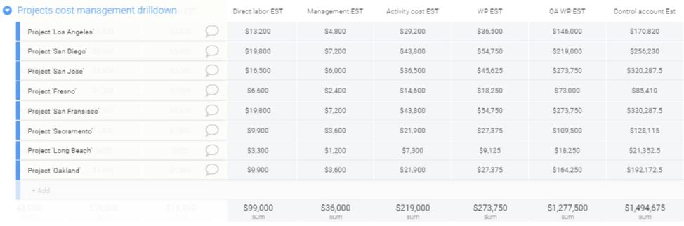 plantilla de gestión de costos de proyectos