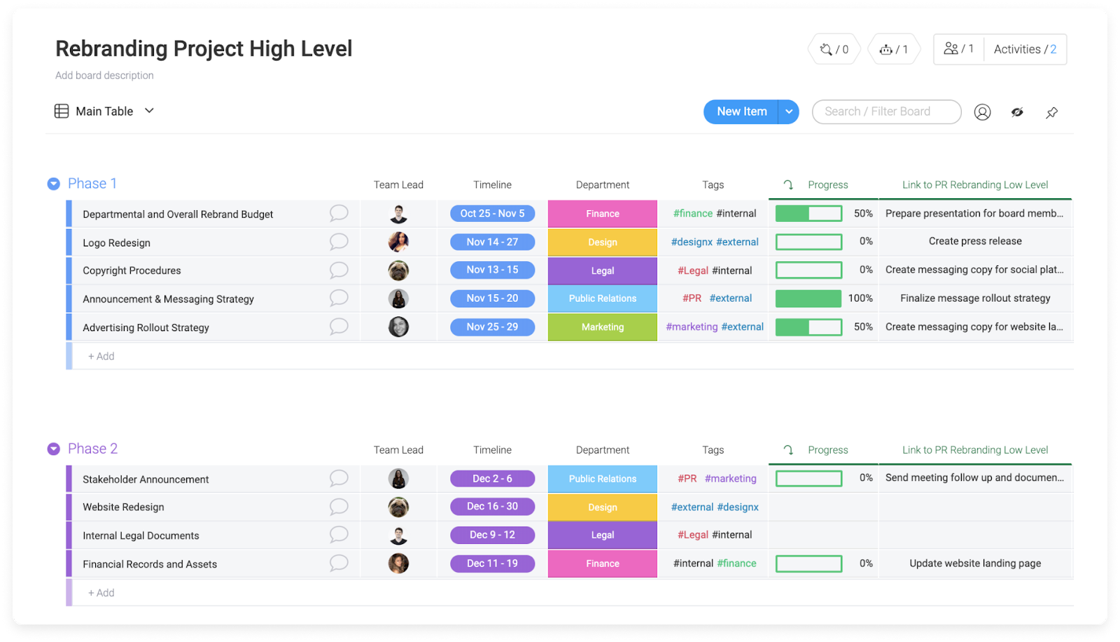 monday.com allows users to view a high-level board