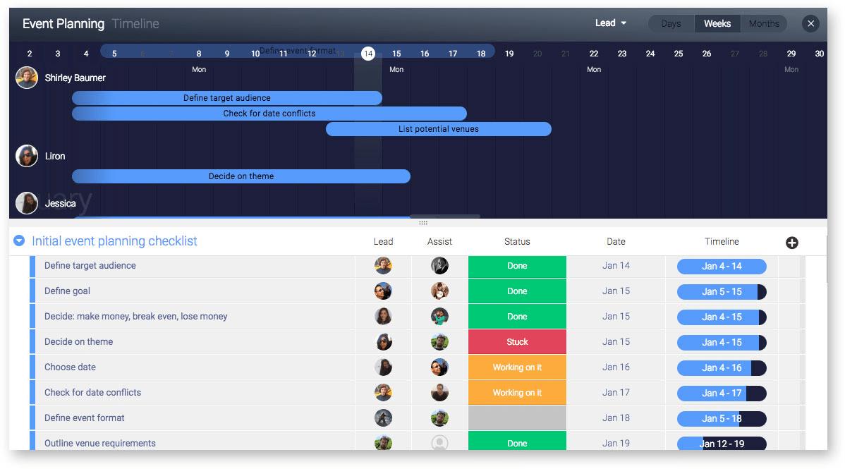 monday.com event planning template